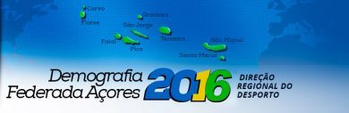 Açores lideram no número de atletas federados a nível nacional